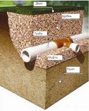 Влаштування різних видів дренажу,  ливневої каналізації.